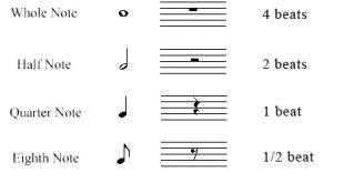 السكتات الموسيقية